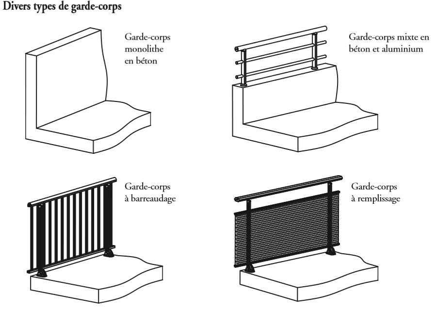 les garde corps. Black Bedroom Furniture Sets. Home Design Ideas