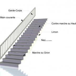 01 Escaliers